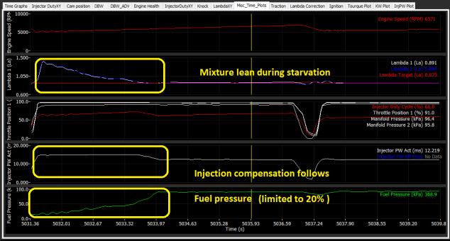 Fuel_Pressure_Comp.PNG